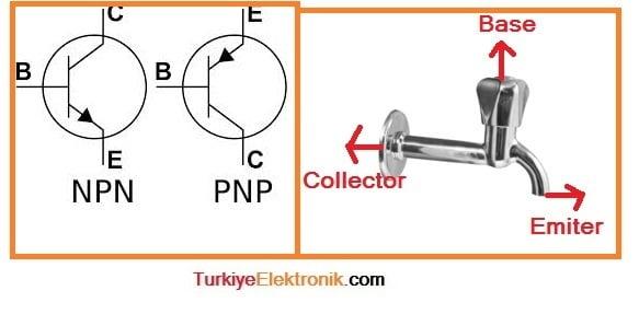 transistor_musluk